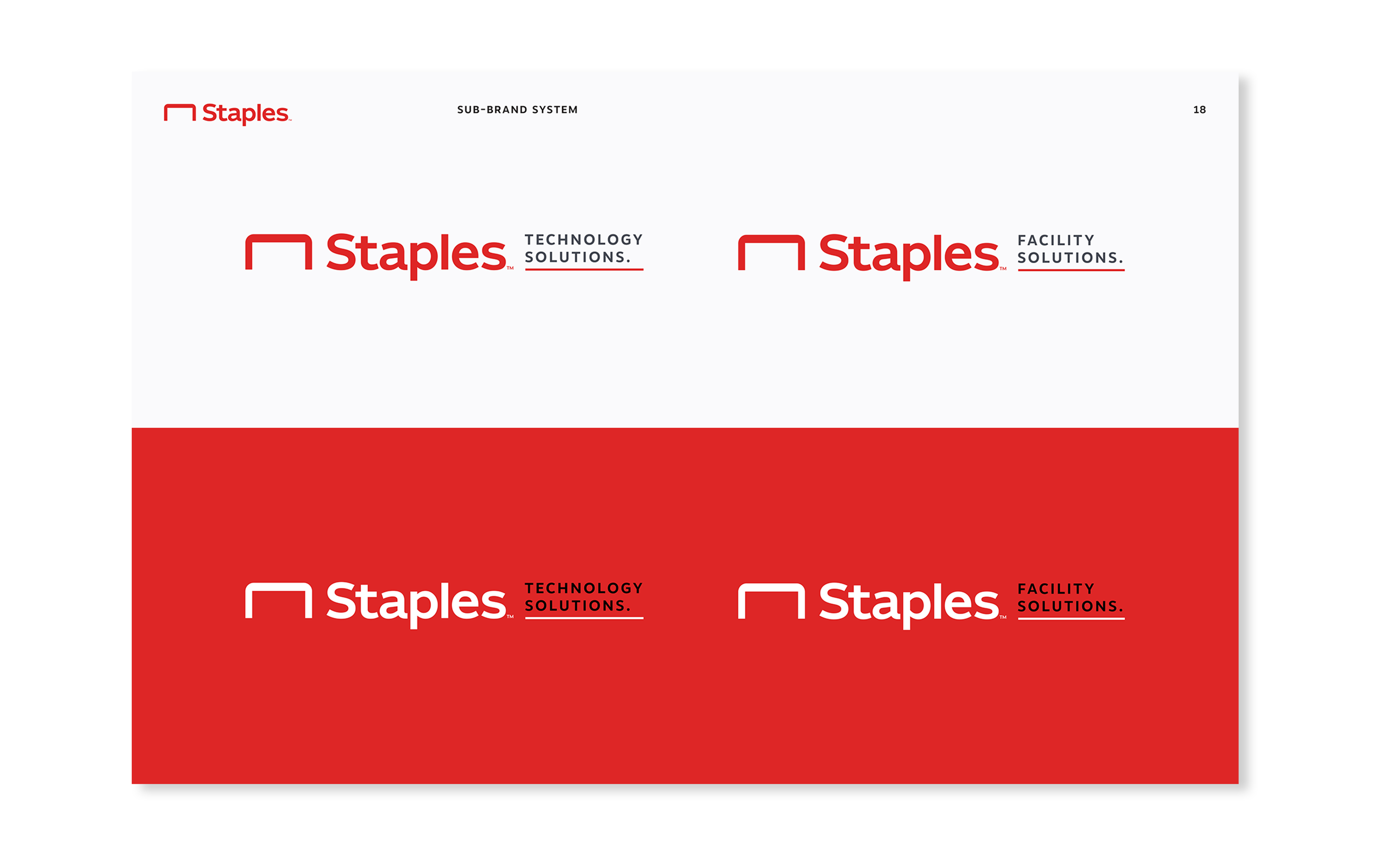 brand guidelines: sub-brand system